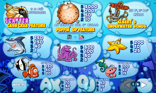 I simboli della slot machine Wacky Waters